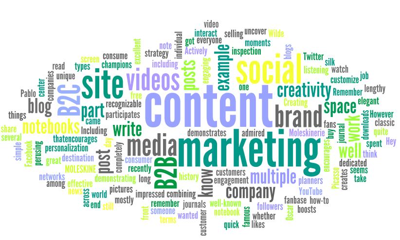 Top 3 Ways to Repurpose Attractive Content in Your Digital/Online Marketing