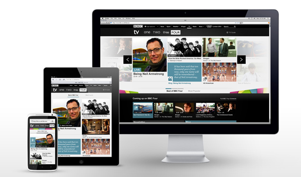 Responsive Website design for increased traffic