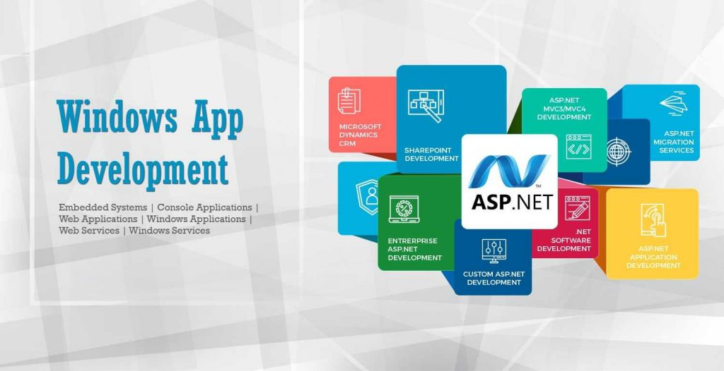 The Custom Mobile Application Development Services